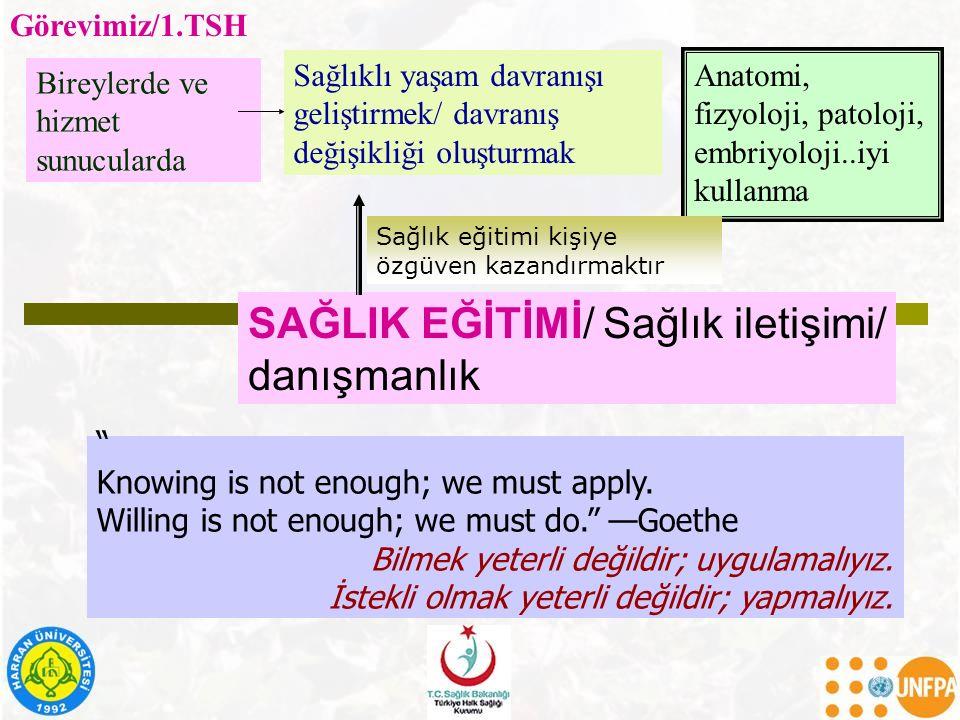 """SAĞLIK EĞİTİMİ/ Sağlık iletişimi/ danışmanlık """" Knowing is not enough; we must apply. Willing is not enough; we must do."""" —Goethe Bilmek yeterli değil"""
