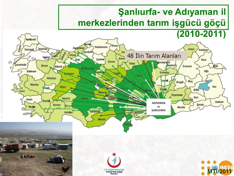 48 İlin Tarım Alanları MTİ/2011 Şanlıurfa- ve Adıyaman il merkezlerinden tarım işgücü göçü (2010-2011)