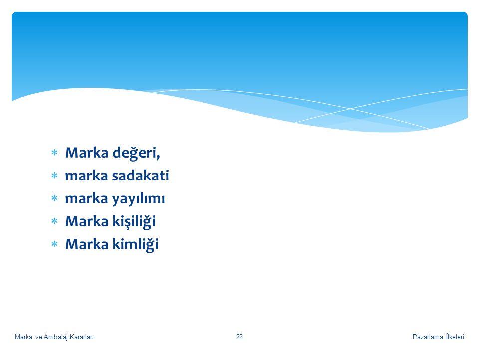  Marka değeri,  marka sadakati  marka yayılımı  Marka kişiliği  Marka kimliği Pazarlama İlkeleriMarka ve Ambalaj Kararları22