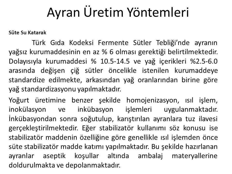 Ayran Üretim Yöntemleri Süte Su Katarak Türk Gıda Kodeksi Fermente Sütler Tebliği'nde ayranın yağsız kurumaddesinin en az % 6 olması gerektiği belirti