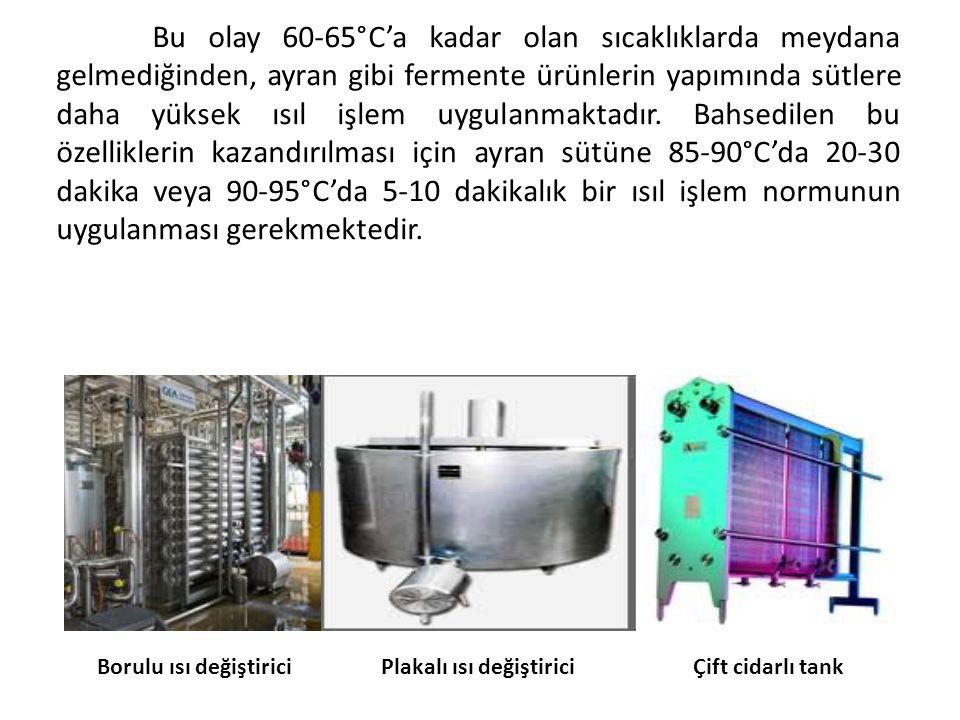 Bu olay 60-65°C'a kadar olan sıcaklıklarda meydana gelmediğinden, ayran gibi fermente ürünlerin yapımında sütlere daha yüksek ısıl işlem uygulanmaktad