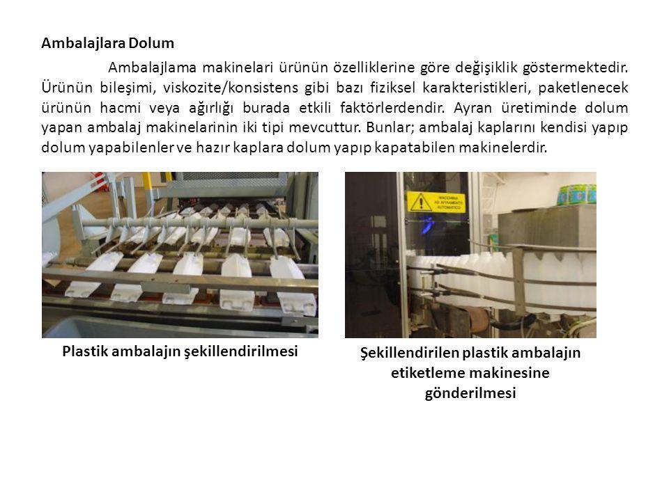 Ambalajlara Dolum Ambalajlama makinelari ürünün özelliklerine göre değişiklik göstermektedir. Ürünün bileşimi, viskozite/konsistens gibi bazı fiziksel