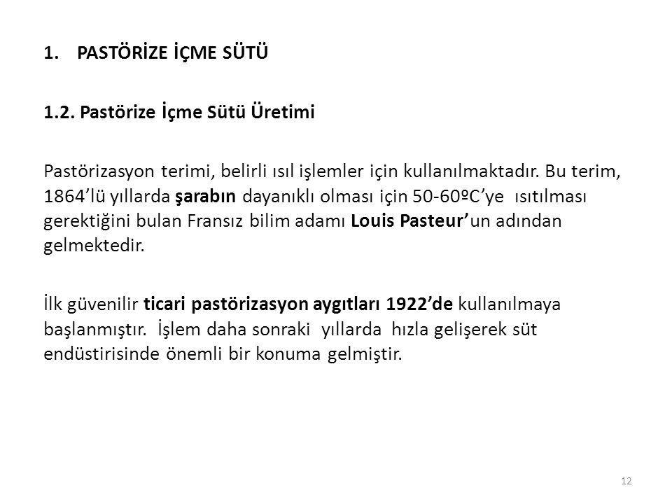 1.PASTÖRİZE İÇME SÜTÜ 1.2.