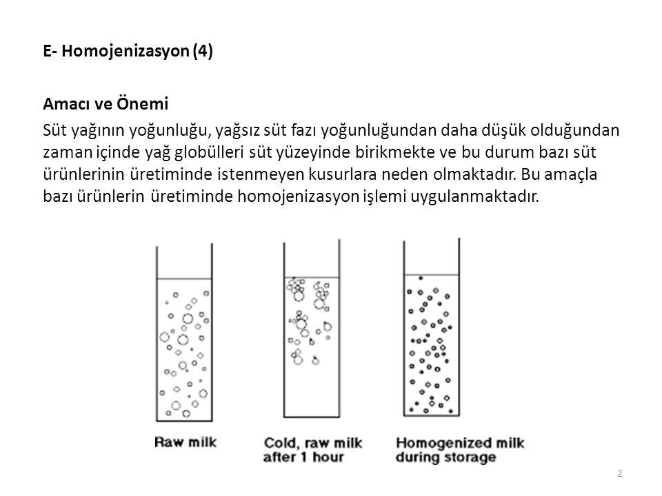 E- Homojenizasyon (4) Amacı ve Önemi Süt yağının yoğunluğu, yağsız süt fazı yoğunluğundan daha düşük olduğundan zaman içinde yağ globülleri süt yüzeyinde birikmekte ve bu durum bazı süt ürünlerinin üretiminde istenmeyen kusurlara neden olmaktadır.