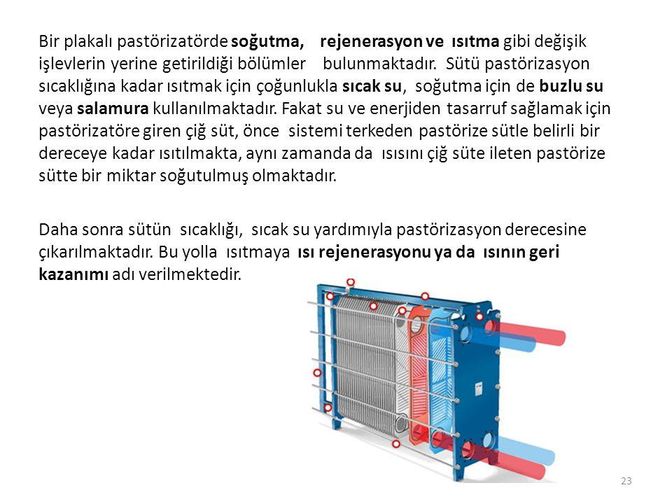 Bir plakalı pastörizatörde soğutma, rejenerasyon ve ısıtma gibi değişik işlevlerin yerine getirildiği bölümler bulunmaktadır.