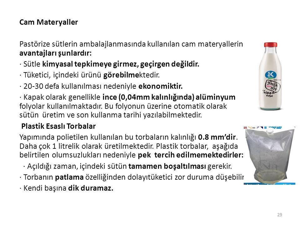 Cam Materyaller Pastörize sütlerin ambalajlanmasında kullanılan cam materyallerin avantajları şunlardır: · Sütle kimyasal tepkimeye girmez, geçirgen değildir.