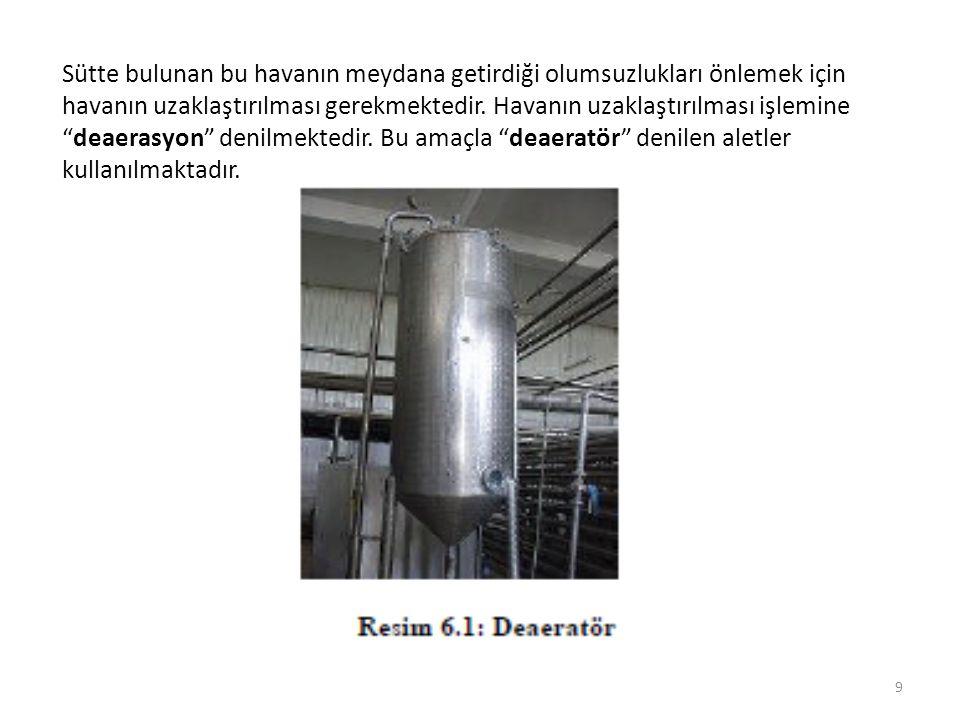 Sütün Kokusunun Alınması (Deodorizasyon) Amacı ve Önemi Süt, çevredeki yabancı kokuları çok kolay absorbe etme özelliğine sahiptir.