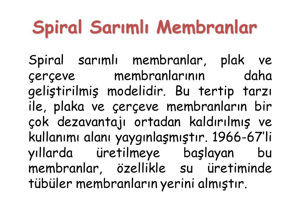 Spiral Sarımlı Membranlar Spiral sarımlı membranlar, plak ve çerçeve membranlarının daha geliştirilmiş modelidir. Bu tertip tarzı ile, plaka ve çerçev