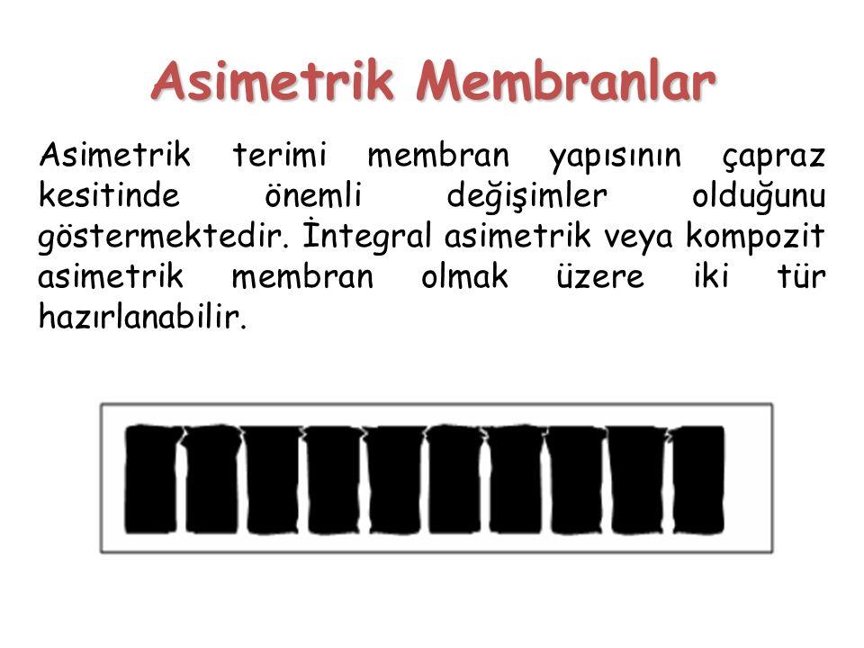 Asimetrik Membranlar Asimetrik terimi membran yapısının çapraz kesitinde önemli değişimler olduğunu göstermektedir. İntegral asimetrik veya kompozit a