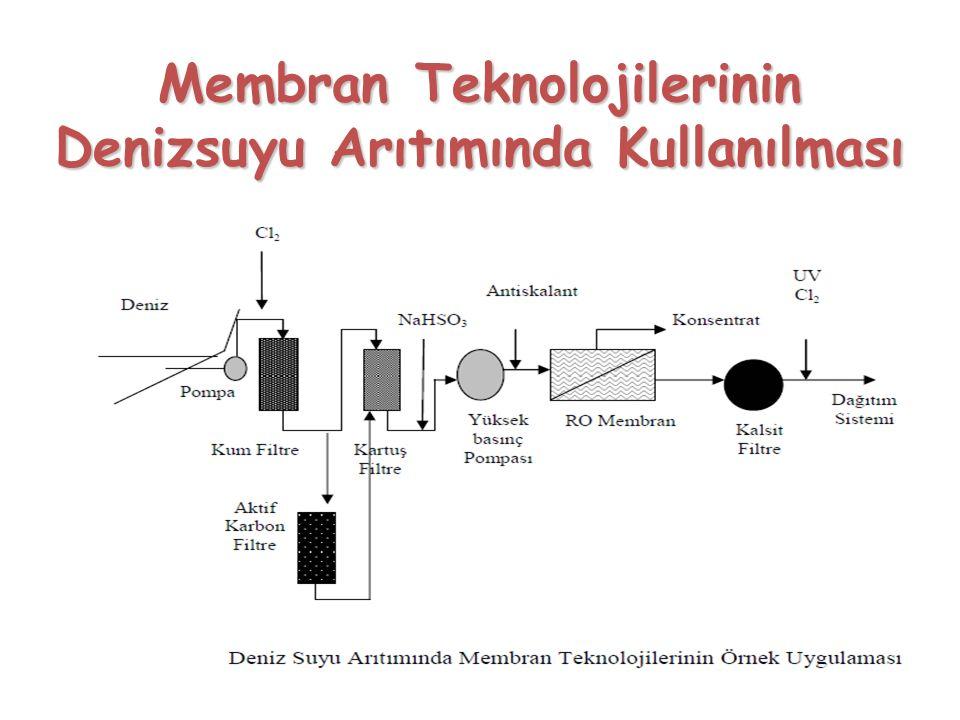 Membran Teknolojilerinin Denizsuyu Arıtımında Kullanılması