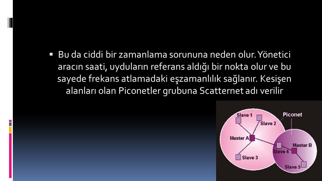 Bir uydu pasiflikten aktifliğe geçerken pasif üye adresini yitirir ve yöneticiden bir aktif üye adresi alır.