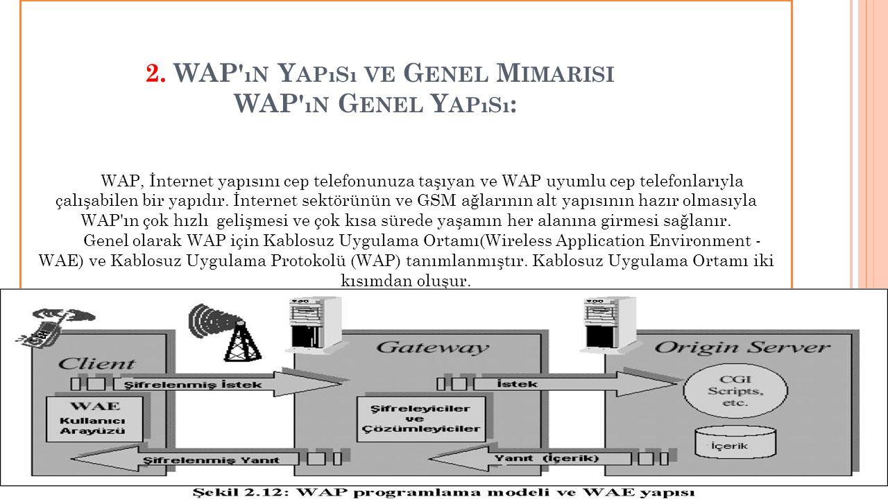 WAP, İnternet yapısını cep telefonunuza taşıyan ve WAP uyumlu cep telefonlarıyla çalışabilen bir yapıdır.