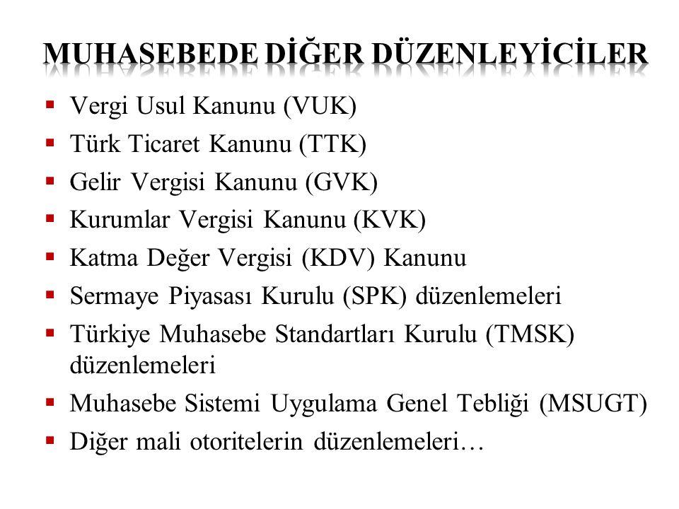  Vergi Usul Kanunu (VUK)  Türk Ticaret Kanunu (TTK)  Gelir Vergisi Kanunu (GVK)  Kurumlar Vergisi Kanunu (KVK)  Katma Değer Vergisi (KDV) Kanunu