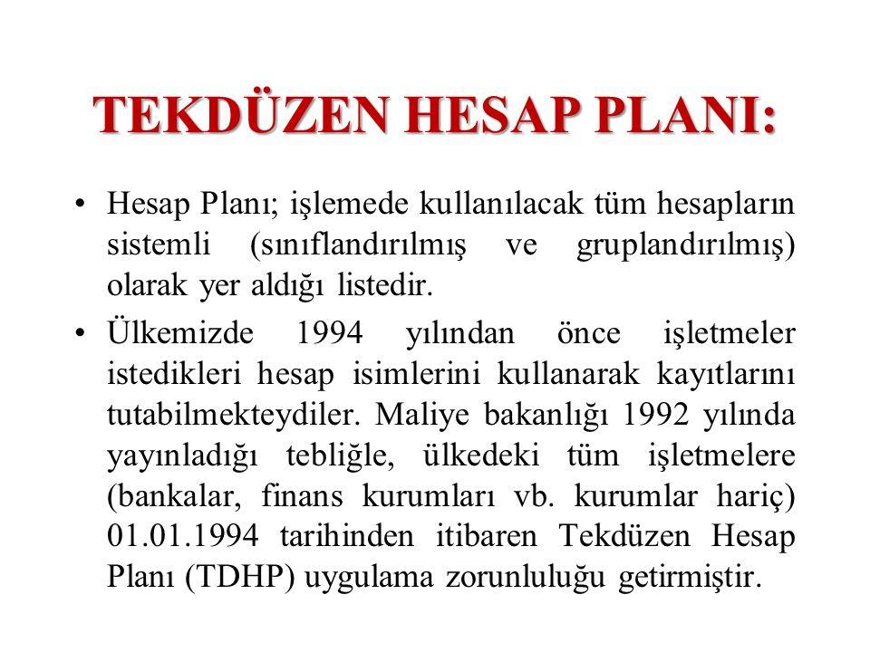 Hesap Planı; işlemede kullanılacak tüm hesapların sistemli (sınıflandırılmış ve gruplandırılmış) olarak yer aldığı listedir. Ülkemizde 1994 yılından ö