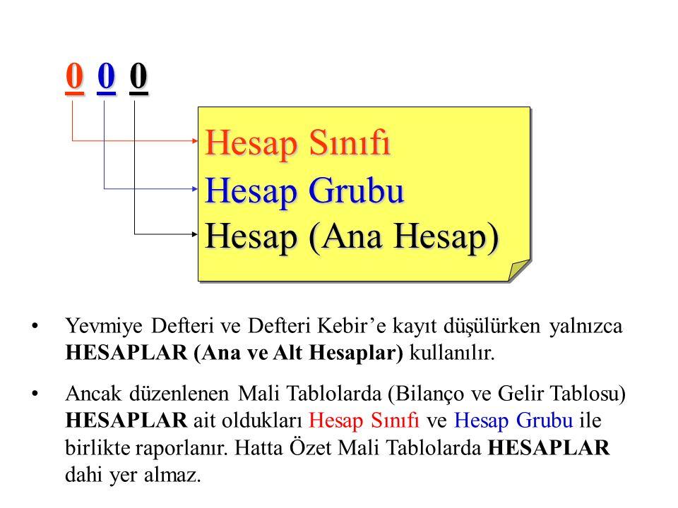 000 Hesap Sınıfı Hesap Grubu Hesap (Ana Hesap) Yevmiye Defteri ve Defteri Kebir'e kayıt düşülürken yalnızca HESAPLAR (Ana ve Alt Hesaplar) kullanılır.