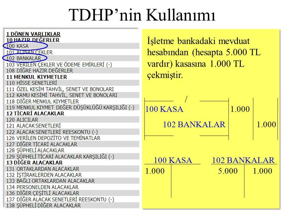 TDHP'nin Kullanımı 100 KASA1.000 102 BANKALAR 1.000 / 100 KASA 1.000 102 BANKALAR 5.000 1.000 İşletme bankadaki mevduat hesabından (hesapta 5.000 TL v