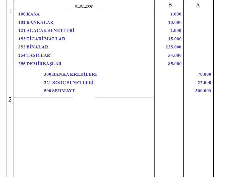 01.01.2008BA 100 KASA 102 BANKALAR 121 ALACAK SENETLERİ 153 TİCARİ MALLAR 252 BİNALAR 254 TAŞITLAR 255 DEMİRBAŞLAR 300 BANKA KREDİLERİ 321 BORÇ SENETL
