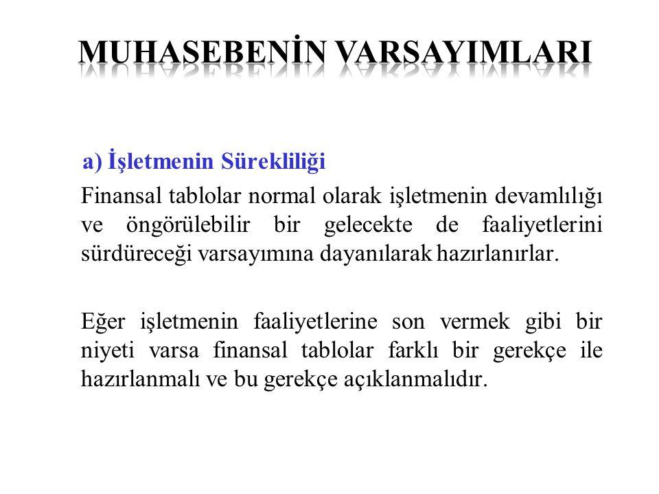  Vergi Usul Kanunu (VUK)  Türk Ticaret Kanunu (TTK)  Gelir Vergisi Kanunu (GVK)  Kurumlar Vergisi Kanunu (KVK)  Katma Değer Vergisi (KDV) Kanunu  Sermaye Piyasası Kurulu (SPK) düzenlemeleri  Türkiye Muhasebe Standartları Kurulu (TMSK) düzenlemeleri  Muhasebe Sistemi Uygulama Genel Tebliği (MSUGT)  Diğer mali otoritelerin düzenlemeleri…