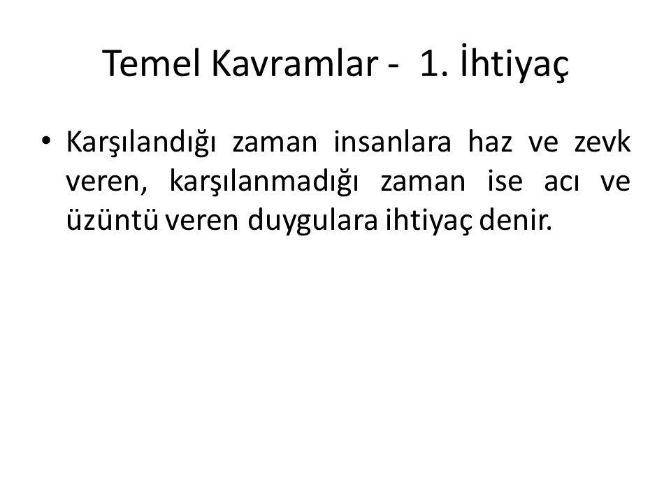 Temel Kavramlar - 1.