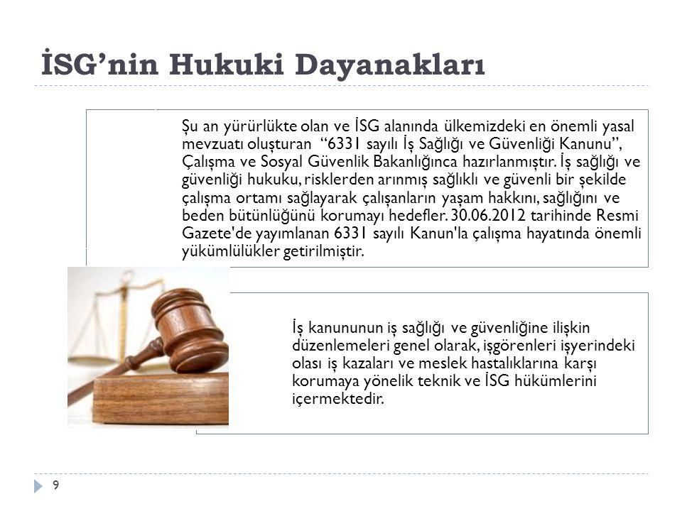 İSG'nin Hukuki Dayanakları Şu an yürürlükte olan ve İ SG alanında ülkemizdeki en önemli yasal mevzuatı oluşturan 6331 sayılı İ ş Sa ğ lı ğ ı ve Güvenli ğ i Kanunu , Çalışma ve Sosyal Güvenlik Bakanlı ğ ınca hazırlanmıştır.