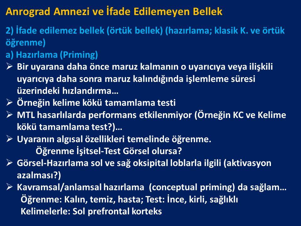 Anrograd Amnezi ve İfade Edilemeyen Bellek 2) İfade edilemez bellek (örtük bellek) (hazırlama; klasik K. ve örtük öğrenme) a) Hazırlama (Priming)  Bi