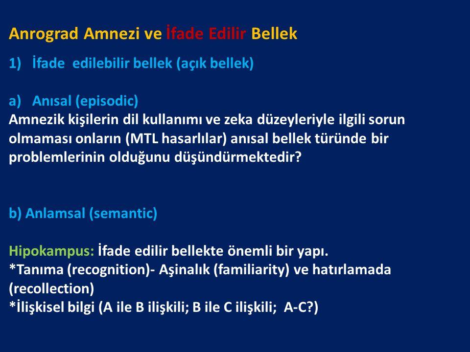 Anrograd Amnezi ve İfade Edilir Bellek 1)İfade edilebilir bellek (açık bellek) a)Anısal (episodic) Amnezik kişilerin dil kullanımı ve zeka düzeyleriyl