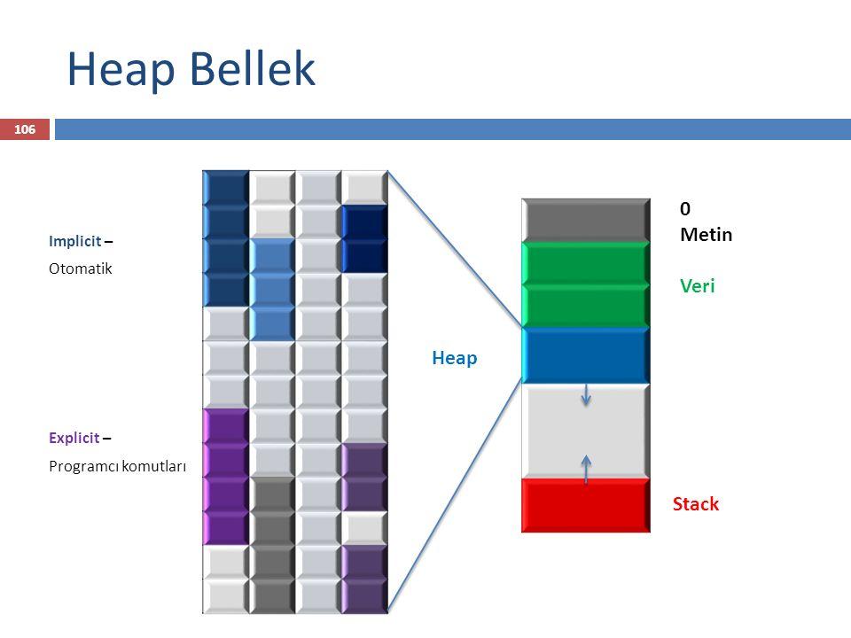 Heap Bellek 106 Implicit – Otomatik Explicit – Programcı komutları Heap 0 Metin Veri Stack