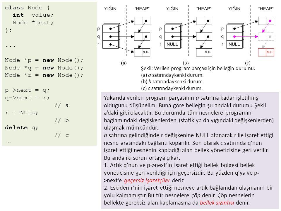 120 class Node { int value; Node *next; };...