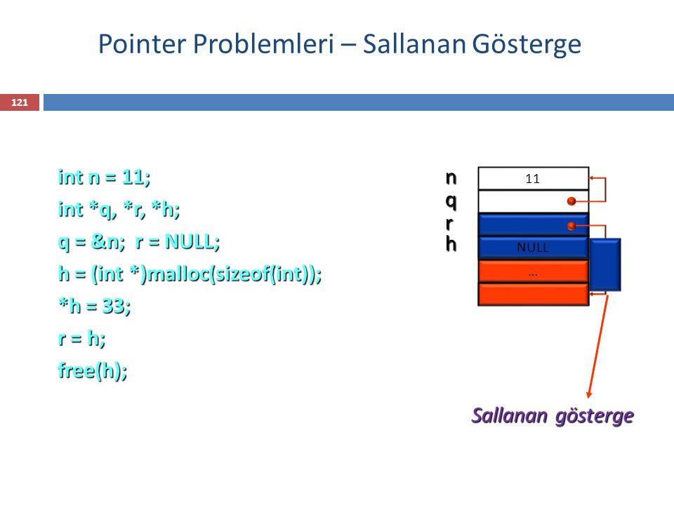 Pointer Problemleri – Sallanan Gösterge int n = 11; int *q, *r, *h; q = &n; r = NULL; h = (int *)malloc(sizeof(int)); *h = 33; r = h; free(h); 11 n NULL q r … 33 h Sallanan gösterge NULL 121