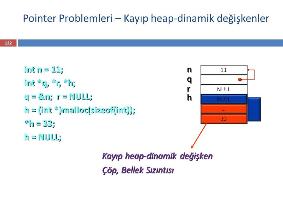 Pointer Problemleri – Kayıp heap-dinamik değişkenler int n = 11; int *q, *r, *h; q = &n; r = NULL; h = (int *)malloc(sizeof(int)); *h = 33; h = NULL; 11 n NULL q r … 33 h NULL Kayıp heap-dinamik değişken Çöp, Bellek Sızıntısı 122