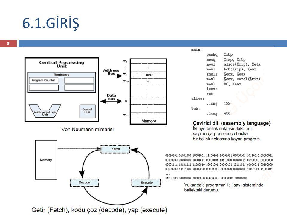 Hafıza Düzeni 4  Metin:  Kod  sabit veri  Veri:  başlatılan global & statik değişkenler  global & statik değişkenler  0 başlatılan ya da başlatılmayan (silinmiş, boşluk)  Heap  dinamik hafıza  Stack  Dinamik  yerel değişkenler  altprogram bilgisi Metin Veri Heap Stack 0 xxxxxxxx