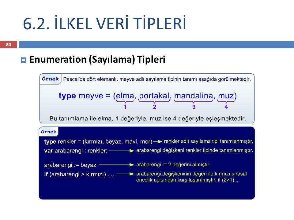 6.2. İLKEL VERİ TİPLERİ 30  Enumeration (Sayılama) Tipleri
