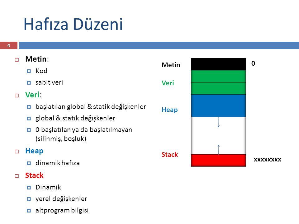 6.3.3.Union (Bileşim) Tipi 95  C de bileşim tipi, union ile yapılır.