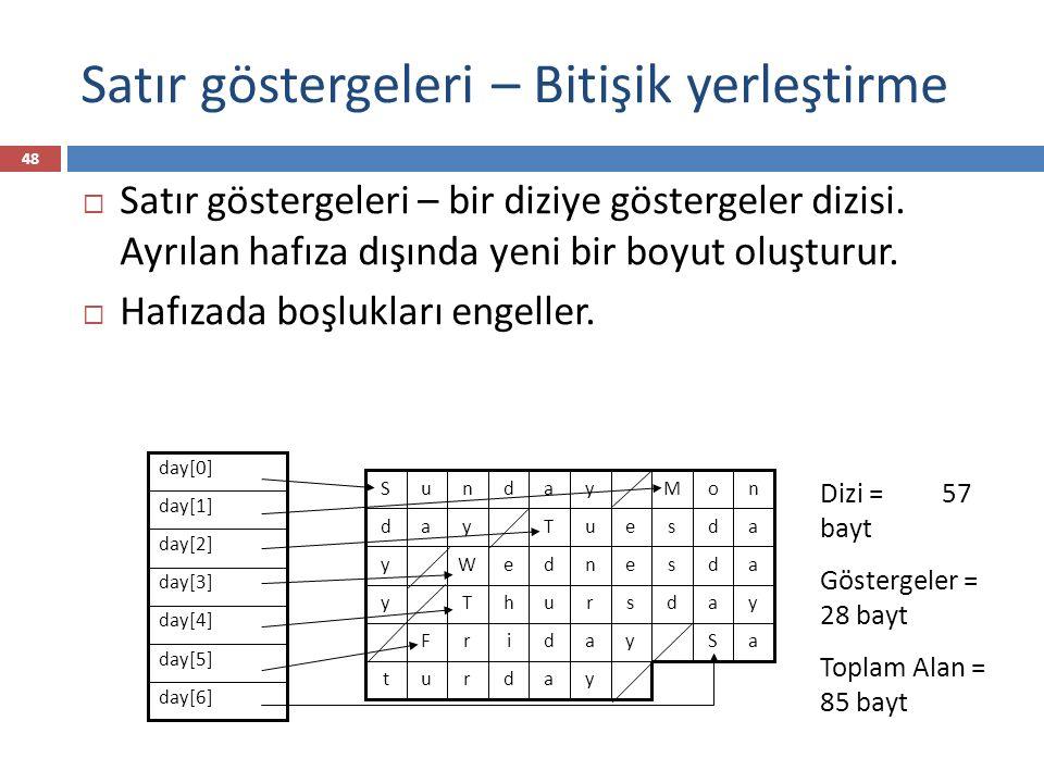Satır göstergeleri – Bitişik yerleştirme  Satır göstergeleri – bir diziye göstergeler dizisi.
