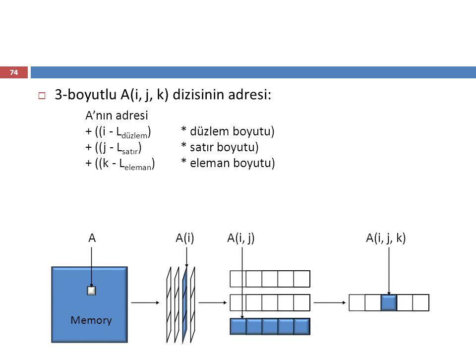 74  3-boyutlu A(i, j, k) dizisinin adresi: A'nın adresi + ((i - L düzlem ) * düzlem boyutu) + ((j - L satır ) * satır boyutu) + ((k - L eleman )* eleman boyutu) A Memory A(i, j)A(i)A(i, j, k)