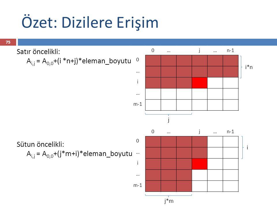 Özet: Dizilere Erişim 75 0…j…n-1 0 … i … m-1 i*n j 0…j…n-1 0 … i … m-1 i j*m Satır öncelikli: A i,j = A 0,0 +(i *n+j)*eleman_boyutu Sütun öncelikli: A i,j = A 0,0 +(j*m+i)*eleman_boyutu
