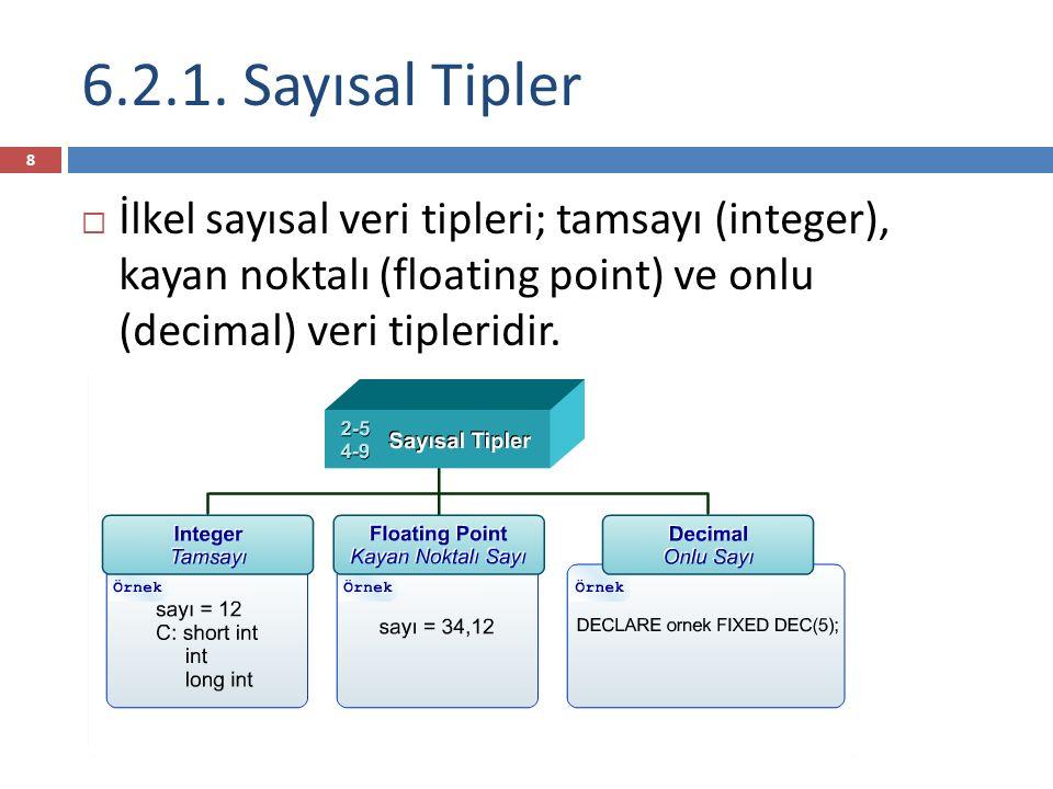 6.2.1.Sayısal Tipler  Integer (Tamsayı)  En bilinen ilkel veri tipi tamsayı (integer) dır.