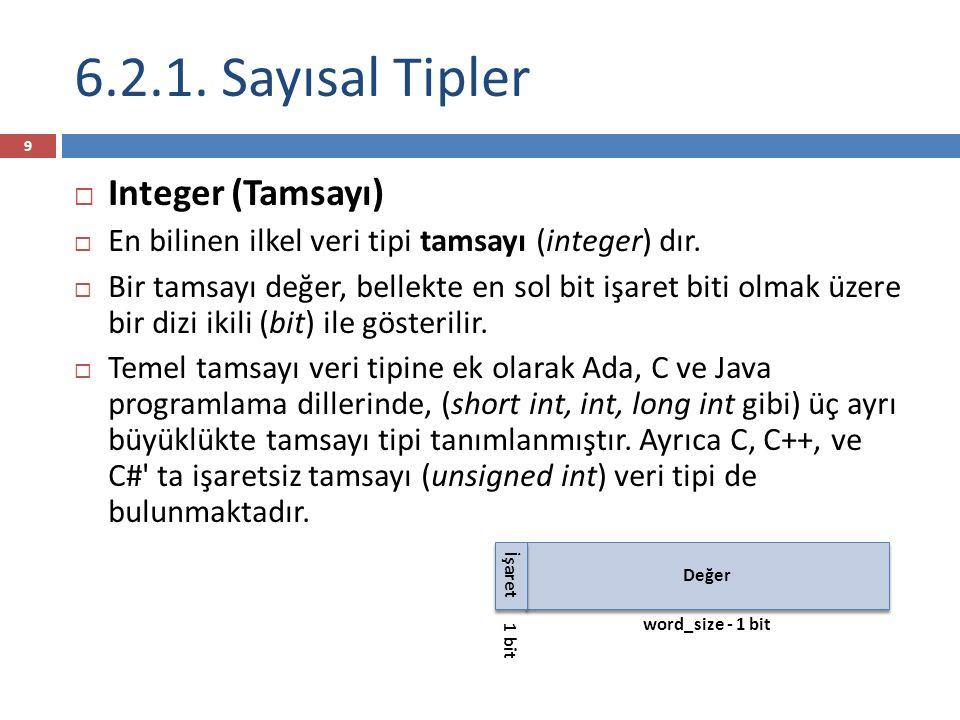 6.2.1. Sayısal Tipler  Integer (Tamsayı)  En bilinen ilkel veri tipi tamsayı (integer) dır.