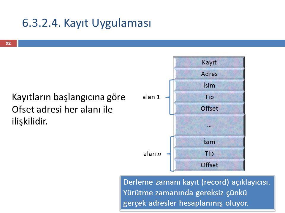 6.3.2.4. Kayıt Uygulaması 92 Kayıtların başlangıcına göre Ofset adresi her alanı ile ilişkilidir.