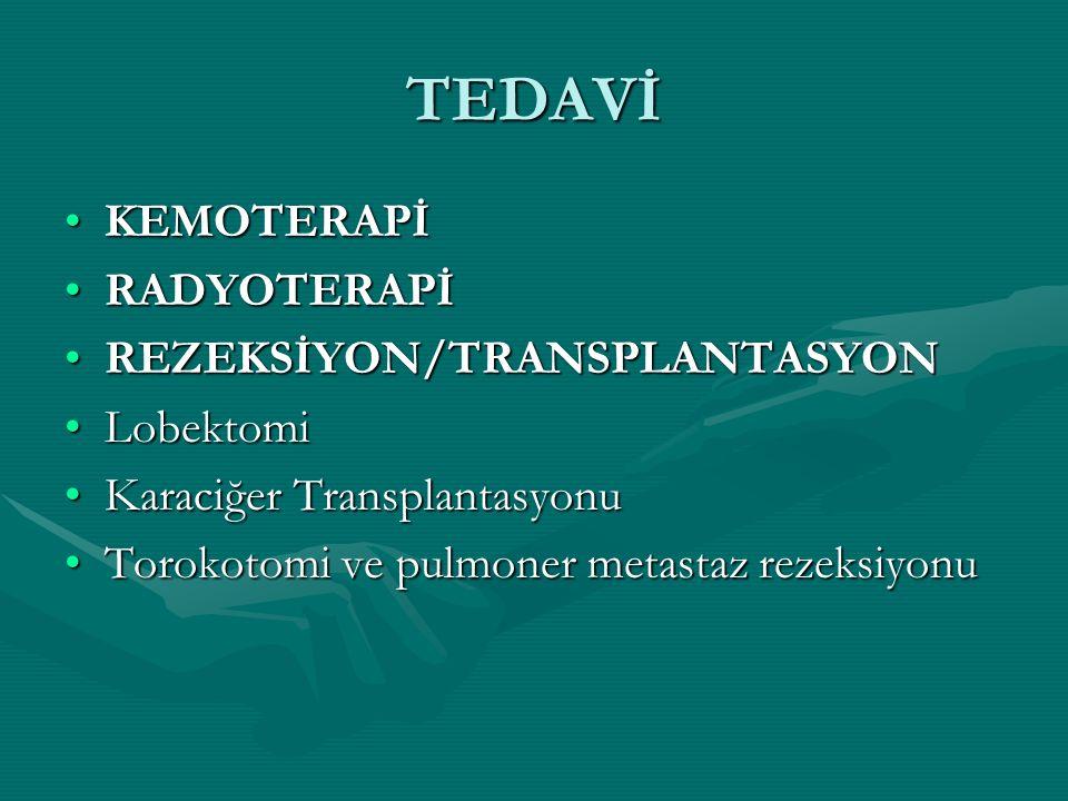 TEDAVİ KEMOTERAPİKEMOTERAPİ RADYOTERAPİRADYOTERAPİ REZEKSİYON/TRANSPLANTASYONREZEKSİYON/TRANSPLANTASYON LobektomiLobektomi Karaciğer TransplantasyonuKaraciğer Transplantasyonu Torokotomi ve pulmoner metastaz rezeksiyonuTorokotomi ve pulmoner metastaz rezeksiyonu