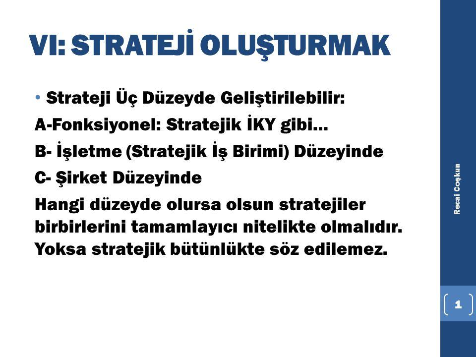 VI: STRATEJİ OLUŞTURMAK Strateji Üç Düzeyde Geliştirilebilir: A-Fonksiyonel: Stratejik İKY gibi… B- İşletme (Stratejik İş Birimi) Düzeyinde C- Şirket