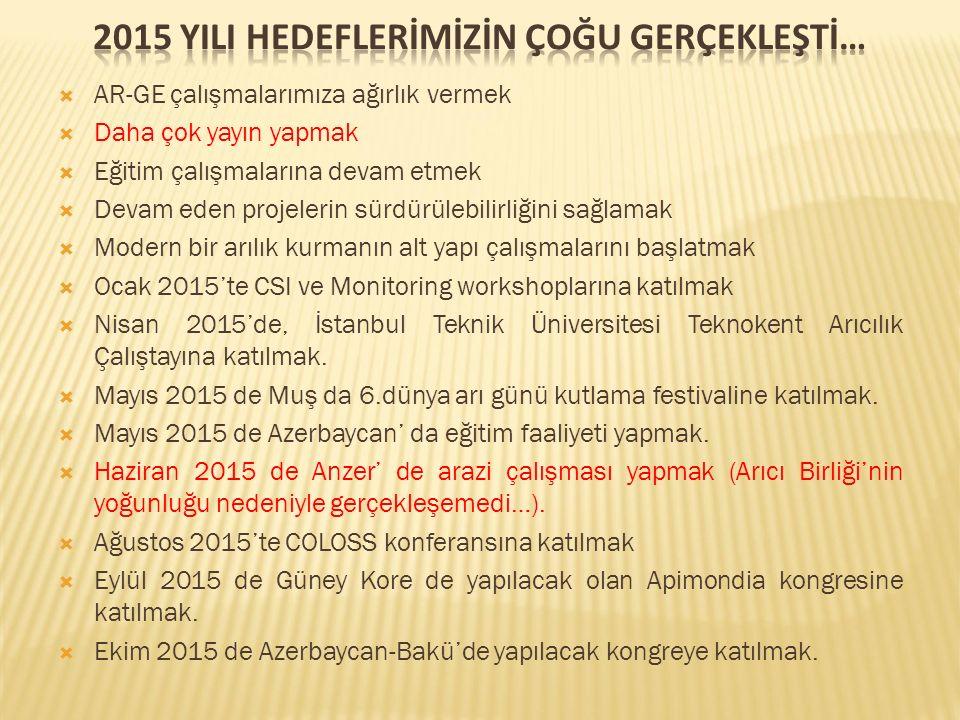  AR-GE çalışmalarımıza ağırlık vermek  Daha çok yayın yapmak  Eğitim çalışmalarına devam etmek  Devam eden projelerin sürdürülebilirliğini sağlamak  Modern bir arılık kurmanın alt yapı çalışmalarını başlatmak  Ocak 2015'te CSI ve Monitoring workshoplarına katılmak  Nisan 2015'de, İstanbul Teknik Üniversitesi Teknokent Arıcılık Çalıştayına katılmak.