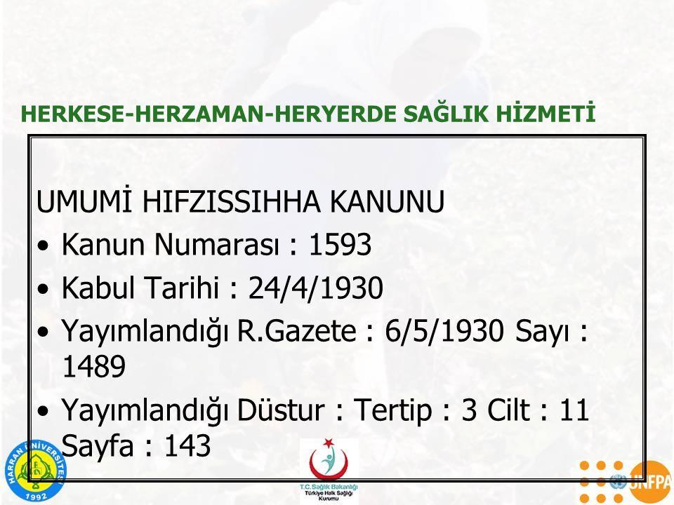 HERKESE-HERZAMAN-HERYERDE SAĞLIK HİZMETİ UMUMİ HIFZISSIHHA KANUNU Kanun Numarası : 1593 Kabul Tarihi : 24/4/1930 Yayımlandığı R.Gazete : 6/5/1930 Sayı