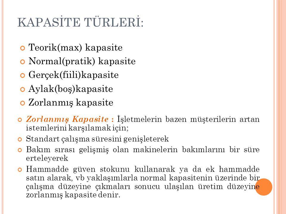 KOLLEKTİF ŞİRKET : Türk Ticaret Kanununa göre, ticari Bir işletmeyi bir ticaret ünvanı altında çalıştırmak amacıyla gerçek kişiler arasında kurulan, ortakların her birinin şirket alacaklılarına karşı sınırsız sorumlu olduğu ortaklıklara kollektif şirket denir.