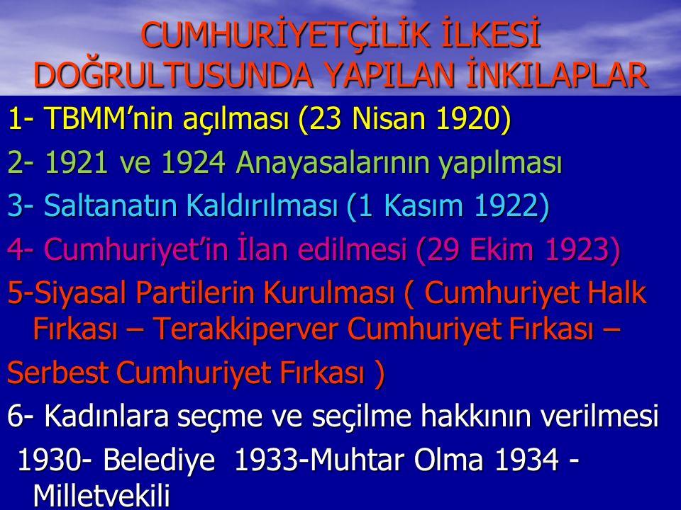 CUMHURİYETÇİLİK İLKESİ DOĞRULTUSUNDA YAPILAN İNKILAPLAR 1- TBMM'nin açılması (23 Nisan 1920) 2- 1921 ve 1924 Anayasalarının yapılması 3- Saltanatın Kaldırılması (1 Kasım 1922) 4- Cumhuriyet'in İlan edilmesi (29 Ekim 1923) 5-Siyasal Partilerin Kurulması ( Cumhuriyet Halk Fırkası – Terakkiperver Cumhuriyet Fırkası – Serbest Cumhuriyet Fırkası ) 6- Kadınlara seçme ve seçilme hakkının verilmesi 1930- Belediye 1933-Muhtar Olma 1934 - Milletvekili 1930- Belediye 1933-Muhtar Olma 1934 - Milletvekili