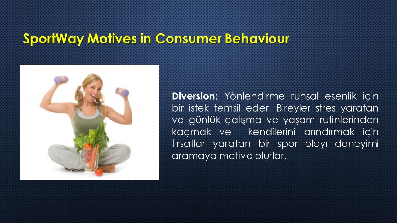 SportWay Motives in Consumer Behaviour Diversion: Yönlendirme ruhsal esenlik için bir istek temsil eder.