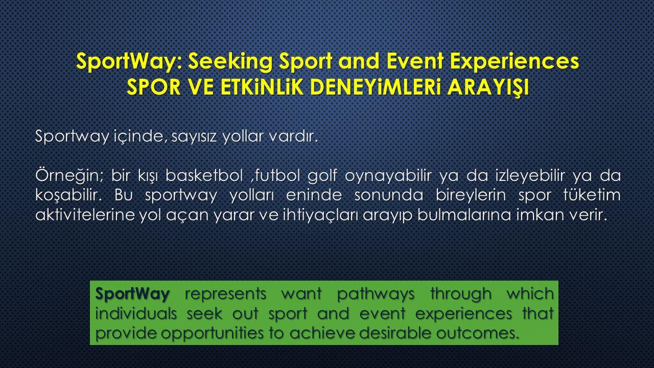 SportWay: Seeking Sport and Event Experiences SPOR VE ETKiNLiK DENEYiMLERi ARAYIŞI Sportway içinde, sayısız yollar vardır.