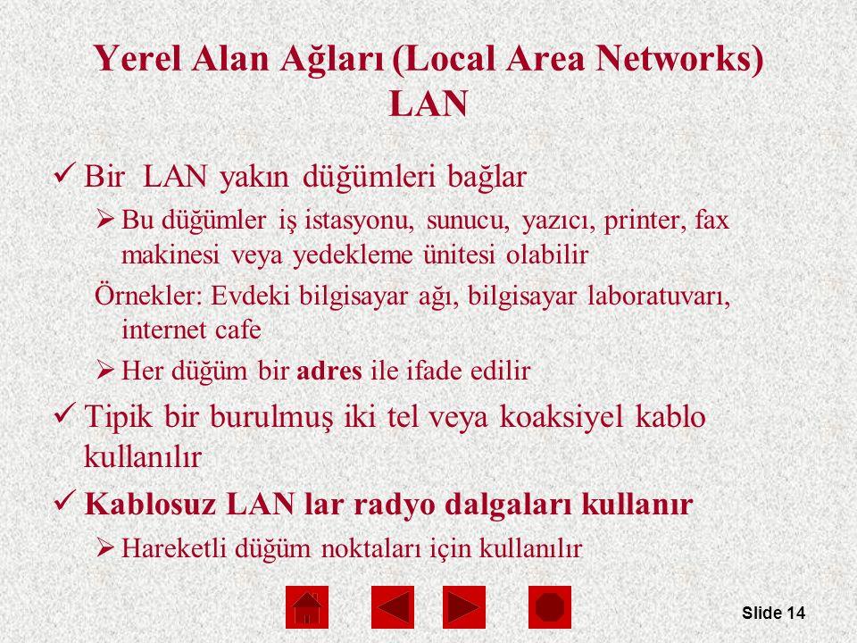 Slide 14 Yerel Alan Ağları (Local Area Networks) LAN Bir LAN yakın düğümleri bağlar  Bu düğümler iş istasyonu, sunucu, yazıcı, printer, fax makinesi veya yedekleme ünitesi olabilir Örnekler: Evdeki bilgisayar ağı, bilgisayar laboratuvarı, internet cafe  Her düğüm bir adres ile ifade edilir Tipik bir burulmuş iki tel veya koaksiyel kablo kullanılır Kablosuz LAN lar radyo dalgaları kullanır  Hareketli düğüm noktaları için kullanılır