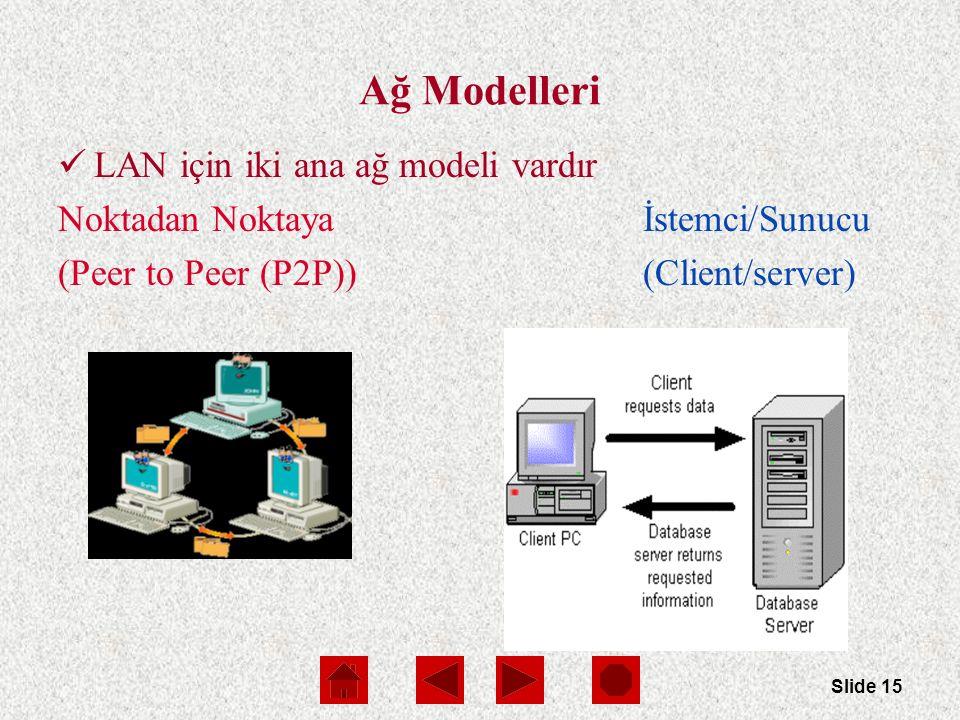 Slide 15 Ağ Modelleri LAN için iki ana ağ modeli vardır Noktadan Noktaya İstemci/Sunucu (Peer to Peer (P2P)) (Client/server)