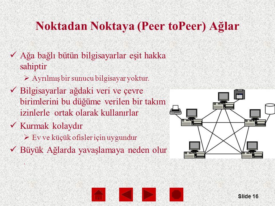 Slide 16 Noktadan Noktaya (Peer toPeer) Ağlar Ağa bağlı bütün bilgisayarlar eşit hakka sahiptir  Ayrılmış bir sunucu bilgisayar yoktur.